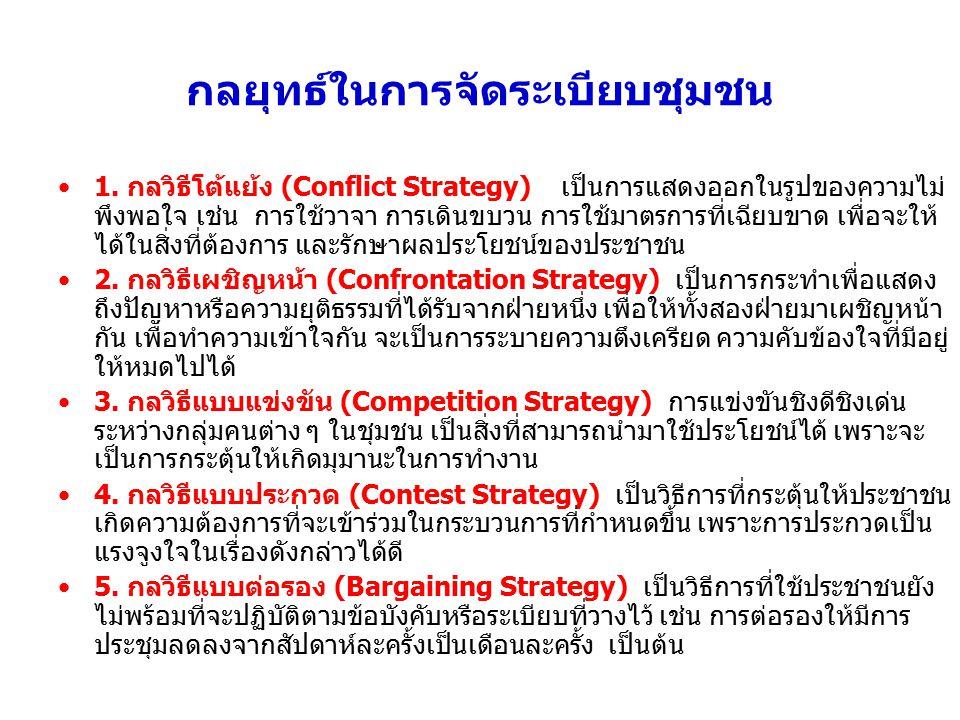 กลยุทธ์ในการจัดระเบียบชุมชน 1. กลวิธีโต้แย้ง (Conflict Strategy) เป็นการแสดงออกในรูปของความไม่ พึงพอใจ เช่น การใช้วาจา การเดินขบวน การใช้มาตรการที่เฉี