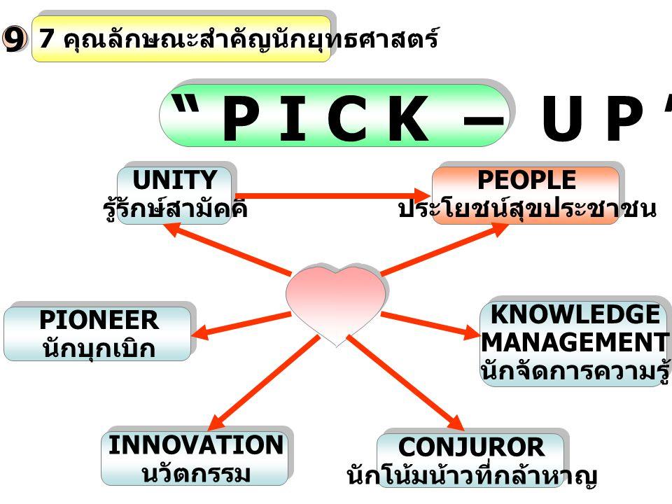 7 คุณลักษณะสำคัญนักยุทธศาสตร์ 9 P I C K – U P UNITY รู้รักษ์สามัคคี PEOPLE ประโยชน์สุขประชาชน KNOWLEDGE MANAGEMENT นักจัดการความรู้ PIONEER นักบุกเบิก CONJUROR นักโน้มน้าวที่กล้าหาญ INNOVATION นวัตกรรม
