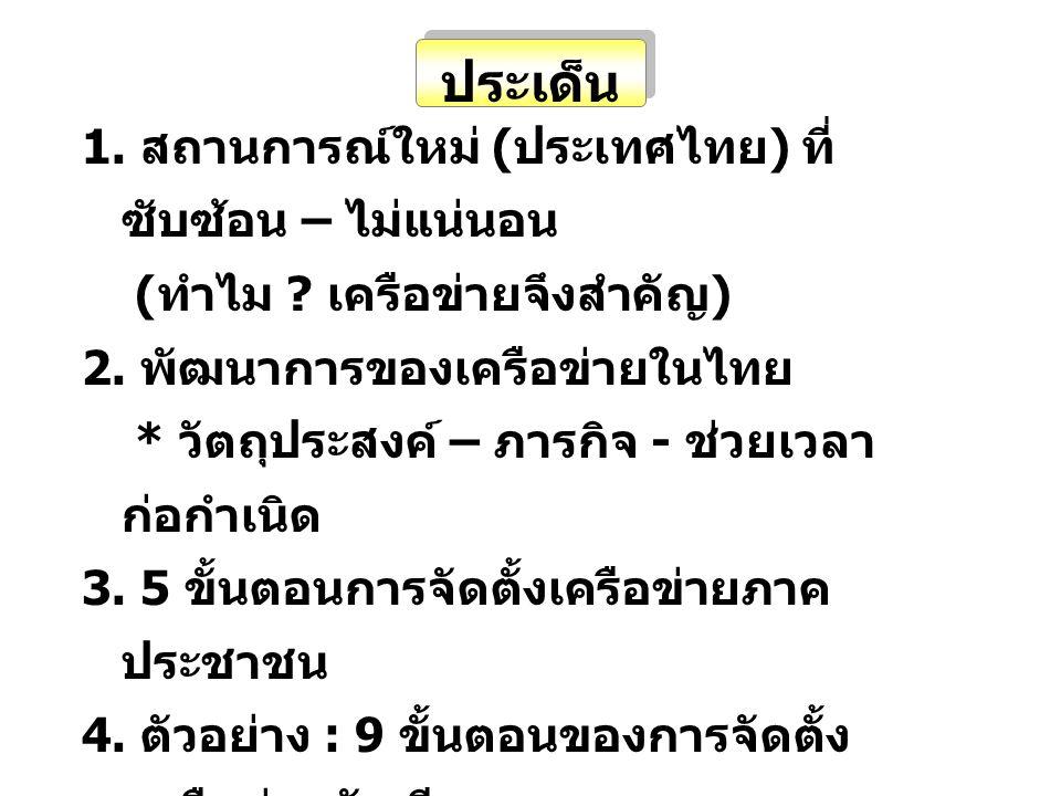 ประเด็น 1. สถานการณ์ใหม่ ( ประเทศไทย ) ที่ ซับซ้อน – ไม่แน่นอน ( ทำไม .