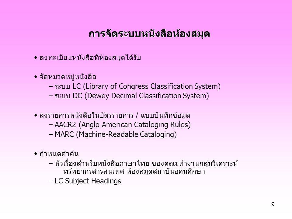 40 โครงการพัฒนาฐานข้อมูลงานวิจัยของประเทศไทย ปี 2545 หน่วยงานวิจัย 4 แห่ง ได้แก่ วช.