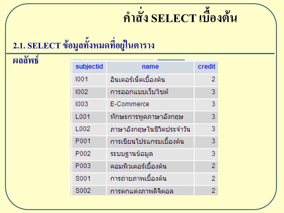 คำสั่ง SELECT เบื้องต้น 2.1. SELECT ข้อมูลทั้งหมดที่อยู่ในตาราง ผลลัพธ์