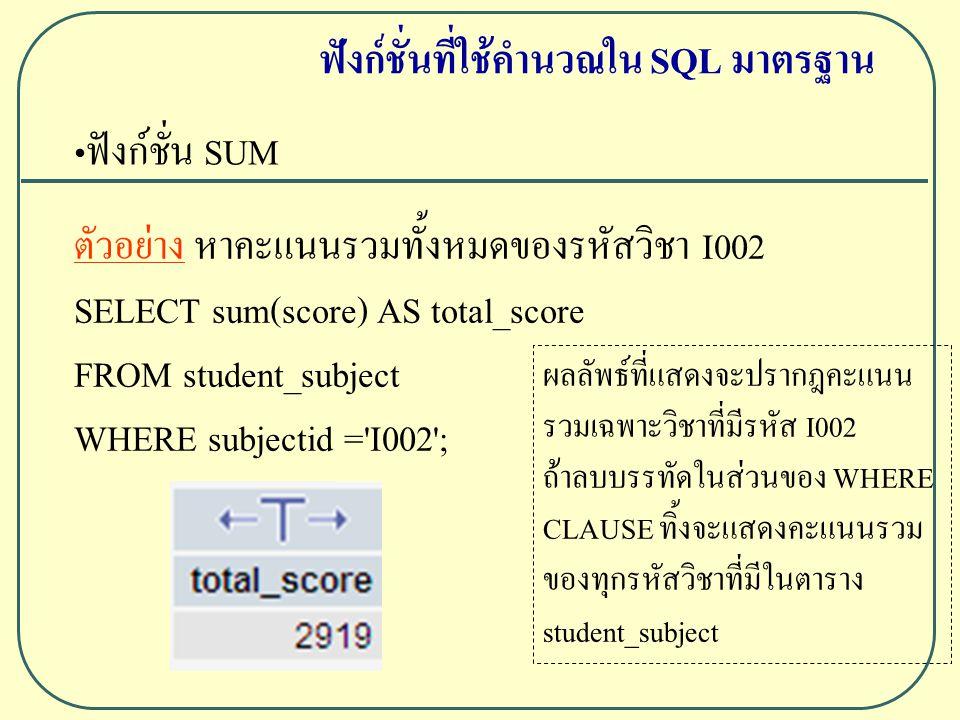 ฟังก์ชั่น SUM ตัวอย่าง หาคะแนนรวมทั้งหมดของรหัสวิชา I002 SELECT sum(score) AS total_score FROM student_subject WHERE subjectid = I002 ; ฟังก์ชั่นที่ใช้คำนวณใน SQL มาตรฐาน ผลลัพธ์ที่แสดงจะปรากฎคะแนน รวมเฉพาะวิชาที่มีรหัส I002 ถ้าลบบรรทัดในส่วนของ WHERE CLAUSE ทิ้งจะแสดงคะแนนรวม ของทุกรหัสวิชาที่มีในตาราง student_subject