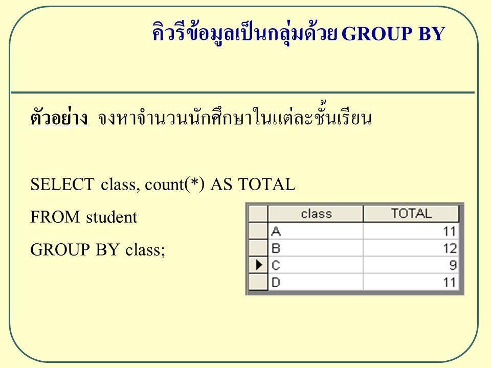 ตัวอย่าง จงหาจำนวนนักศึกษาในแต่ละชั้นเรียน SELECT class, count(*) AS TOTAL FROM student GROUP BY class; คิวรีข้อมูลเป็นกลุ่มด้วย GROUP BY
