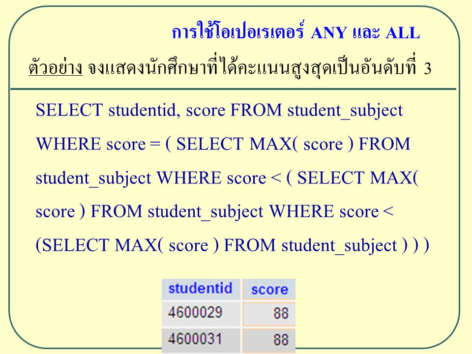ตัวอย่าง จงแสดงนักศึกษาที่ได้คะแนนสูงสุดเป็นอันดับที่ 3 SELECT studentid, score FROM student_subject WHERE score = ( SELECT MAX( score ) FROM student_subject WHERE score < ( SELECT MAX( score ) FROM student_subject WHERE score < (SELECT MAX( score ) FROM student_subject ) ) ) การใช้โอเปอเรเตอร์ ANY และ ALL