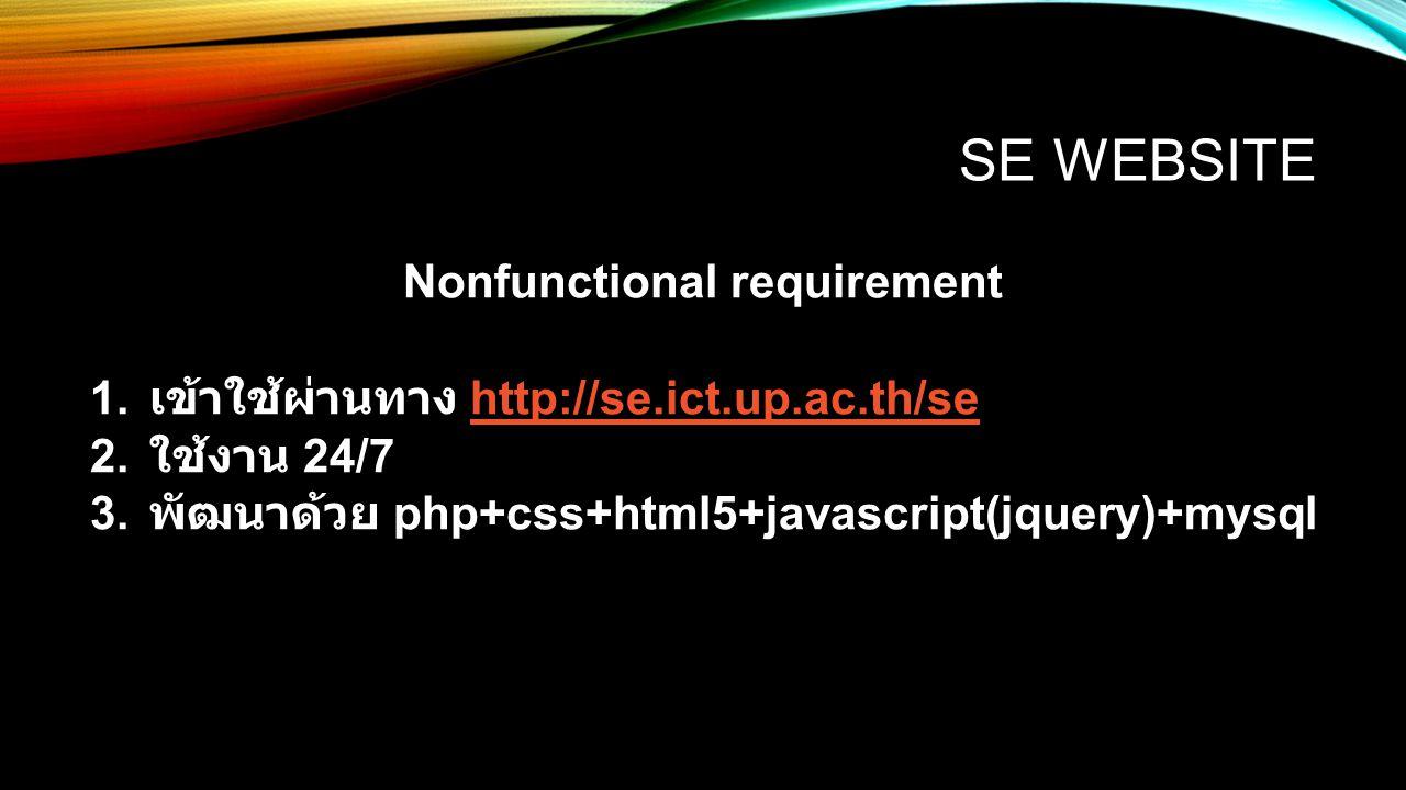 SE WEBSITE Functional requirement 1.กลุ่มระบบสมาชิก (1) 2.