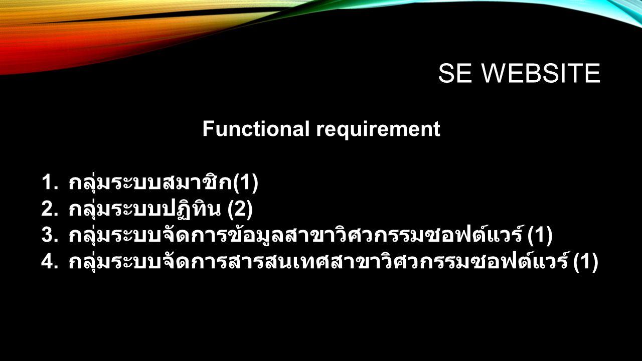 SE WEBSITE Functional requirement 1. กลุ่มระบบสมาชิก (1) 2. กลุ่มระบบปฏิทิน (2) 3. กลุ่มระบบจัดการข้อมูลสาขาวิศวกรรมซอฟต์แวร์ (1) 4. กลุ่มระบบจัดการสา