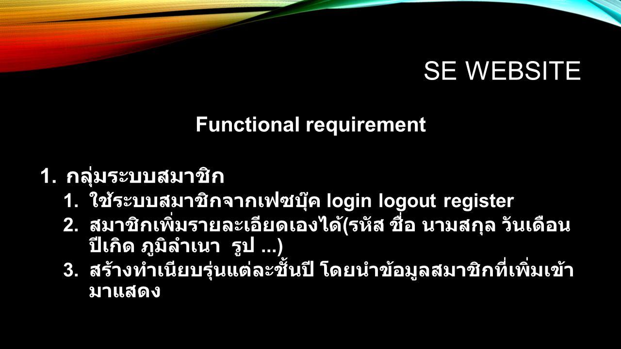 SE WEBSITE Functional requirement 1. กลุ่มระบบสมาชิก 1. ใช้ระบบสมาชิกจากเฟซบุ๊ค login logout register 2. สมาชิกเพิ่มรายละเอียดเองได้ ( รหัส ชื่อ นามสก