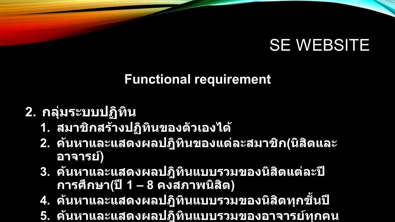 SE WEBSITE Functional requirement 2. กลุ่มระบบปฏิทิน 1. สมาชิกสร้างปฏิทินของตัวเองได้ 2. ค้นหาและแสดงผลปฎิทินของแต่ละสมาชิก ( นิสิตและ อาจารย์ ) 3. ค้