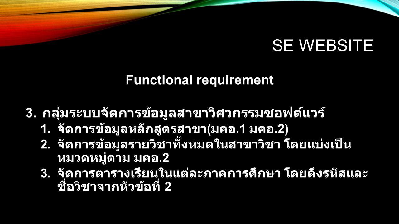 SE WEBSITE Functional requirement 3. กลุ่มระบบจัดการข้อมูลสาขาวิศวกรรมซอฟต์แวร์ 1. จัดการข้อมูลหลักสูตรสาขา ( มคอ.1 มคอ.2) 2. จัดการข้อมูลรายวิชาทั้งห