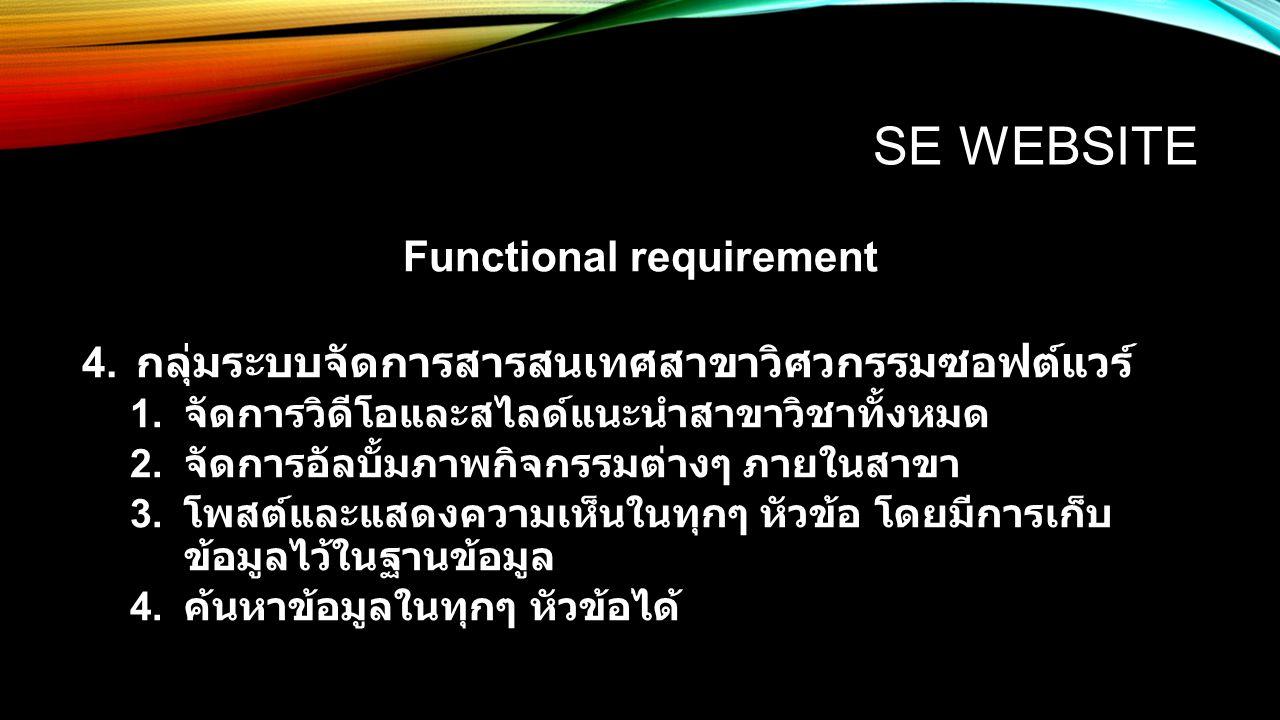 SE WEBSITE Functional requirement 4. กลุ่มระบบจัดการสารสนเทศสาขาวิศวกรรมซอฟต์แวร์ 1. จัดการวิดีโอและสไลด์แนะนำสาขาวิชาทั้งหมด 2. จัดการอัลบั้มภาพกิจกร