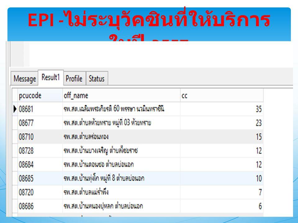 EPI - ไม่ระบุวัคซินที่ให้บริการ ในปี 2557