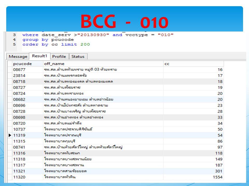BCG - 010
