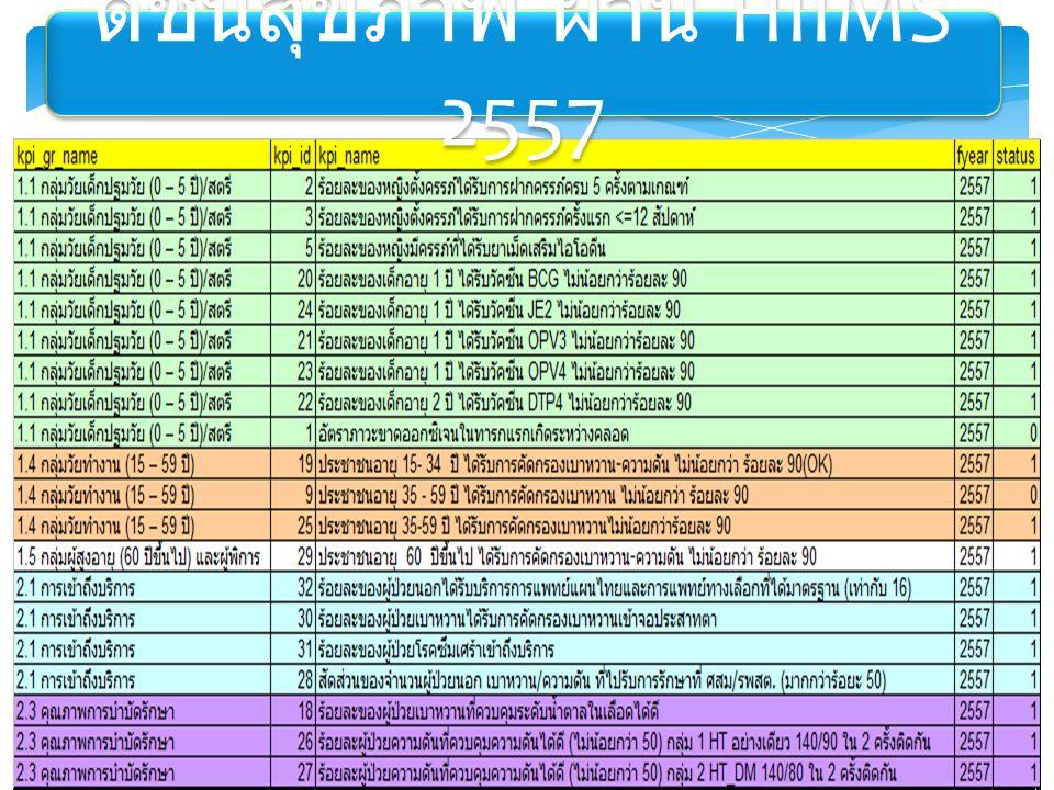  BCG 010OPV3083  DTP4034OPV4084  MMR061JE2 052/J12  JE3053DTP5 035  HB3092/093 ?.