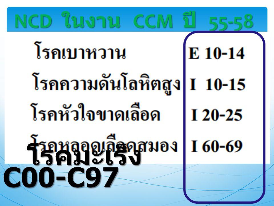 NCD ในงาน CCM ปี 55-58 โรคมะเร็ง C00-C97 โรคมะเร็ง C00-C97
