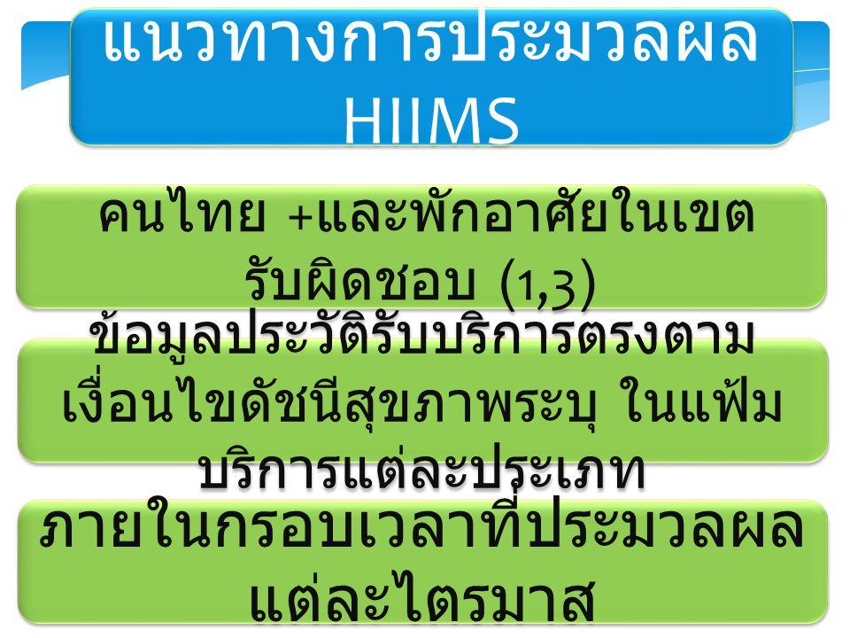 แนวทางการประมวลผล HIIMS คนไทย + และพักอาศัยในเขต รับผิดชอบ (1,3) ข้อมูลประวัติรับบริการตรงตาม เงื่อนไขดัชนีสุขภาพระบุ ในแฟ้ม บริการแต่ละประเภท ภายในกร
