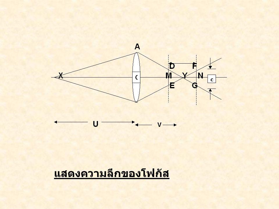 5.7.2 ความชัดลึกของโฟกัส (Depth of focus) คือ ระยะทางที่ฟิล์มอาจจะเลื่อนได้ก่อนที่ภาพ จะชัด 5.7.1.Circle of confusion คือ วงกลมภาพบนฟิล์มหรือ กระดาษอัดรูปที่ เกิดจากเลนส์ของจุดซึ่งห่างจาก กล้องถ่ายรูปใกล้ หรือไกลกว่าระยะที่กล้องปรับชัด
