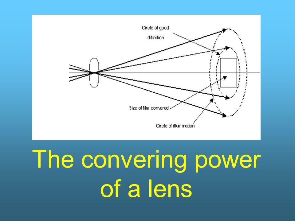 5.3.Covering power of a lens เลนส์ฉายทุกเลนส์จะฉายแสงออกมาปรากฏที่จอเป็นรูปวงกลม เรียกว่า วงกลมแห่งความส่องสว่าง (Circle of illumination) ความสว่างตรง
