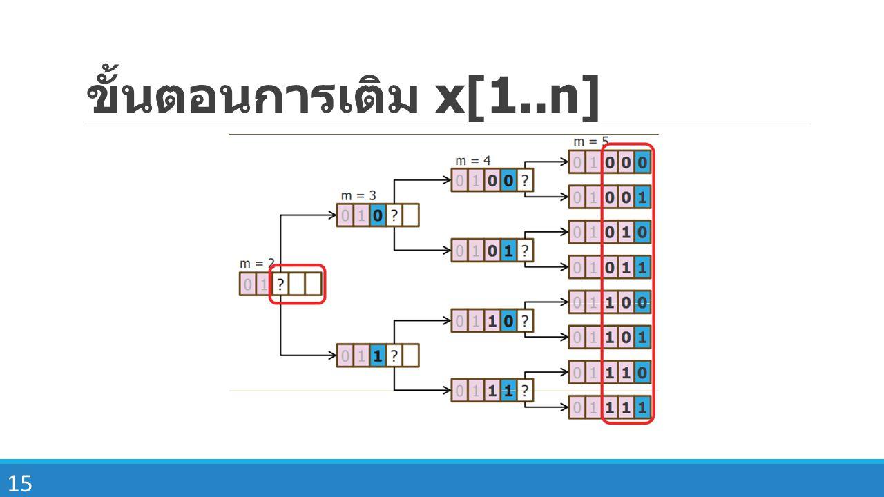 15 ขั้นตอนการเติม x[1..n]