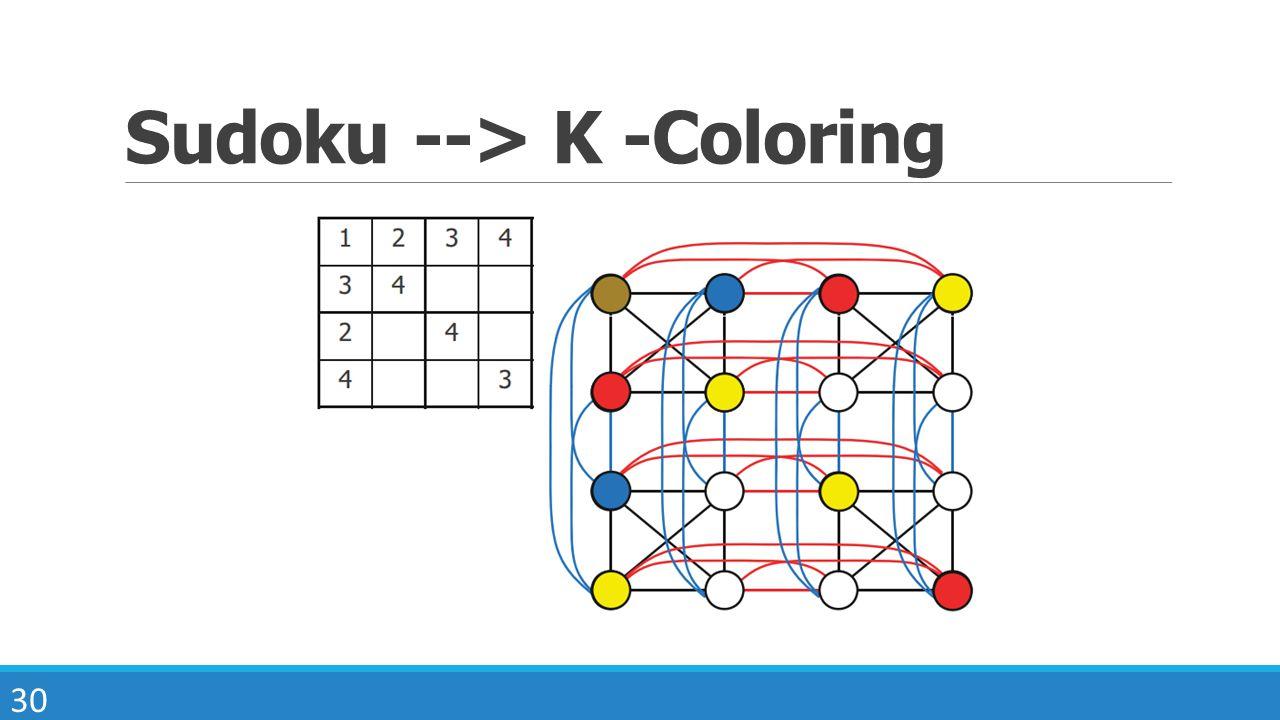 30 Sudoku --> K -Coloring