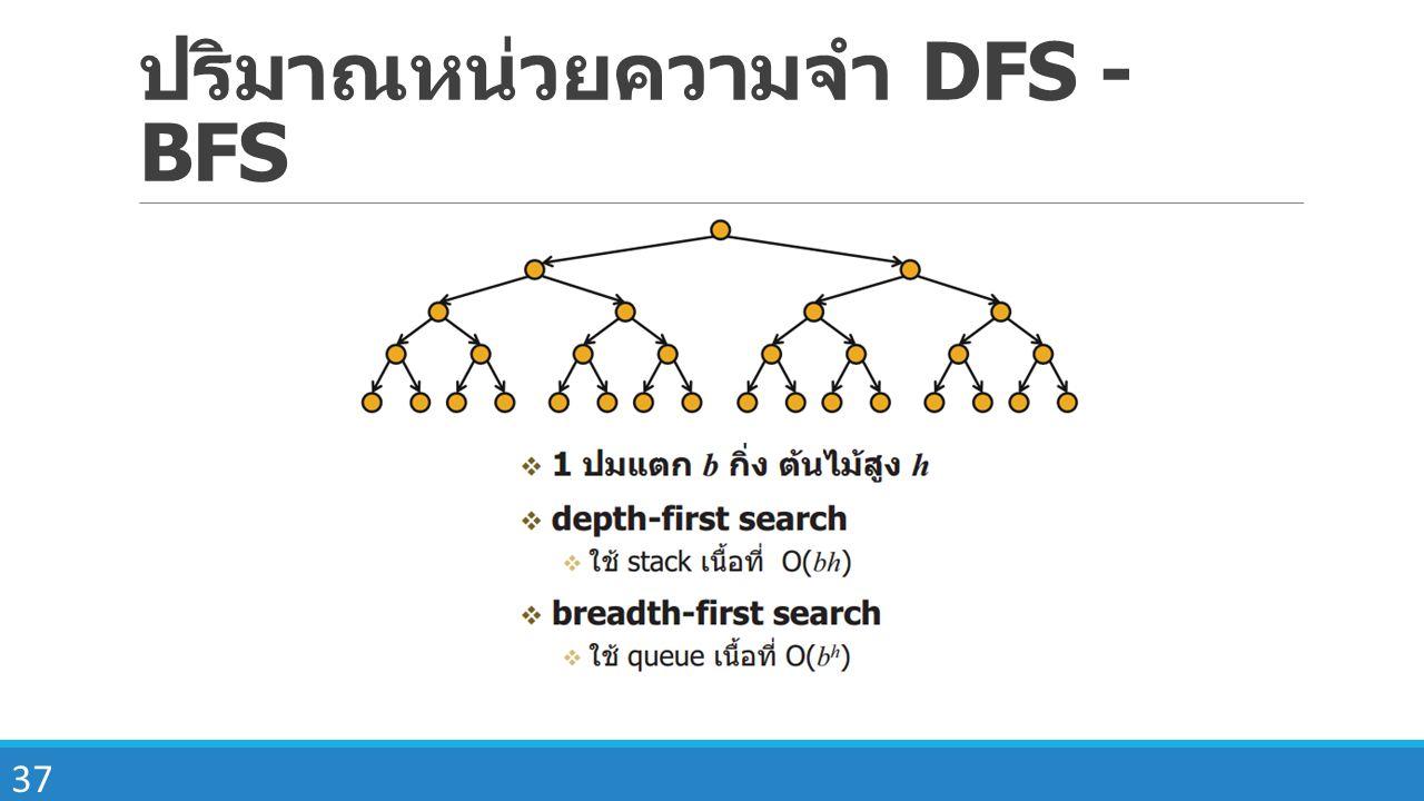 37 ปริมาณหน่วยความจำ DFS - BFS