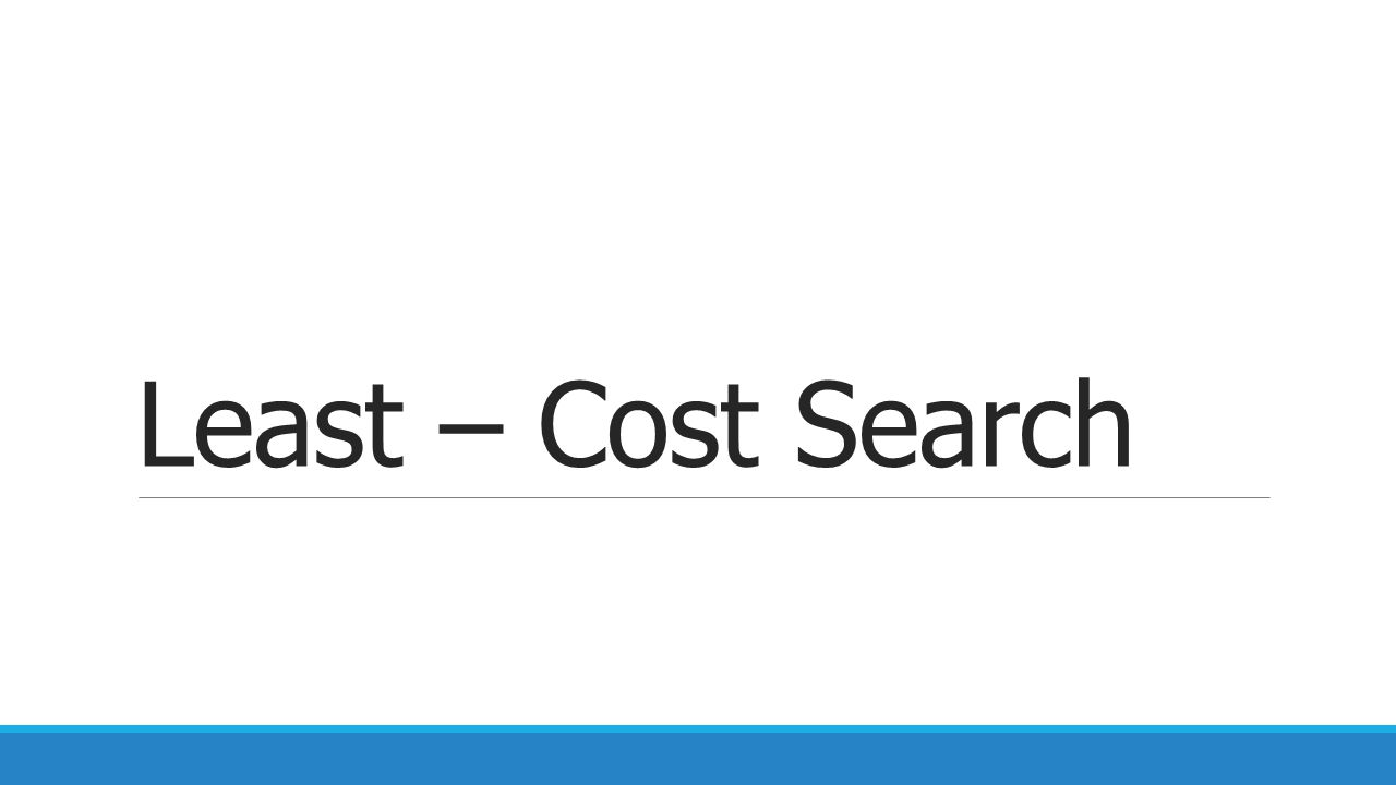 Least – Cost Search