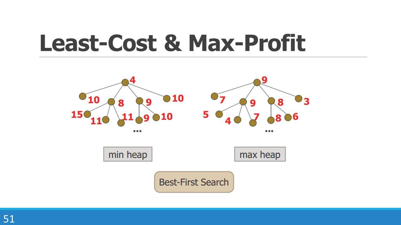 51 Least-Cost & Max-Profit
