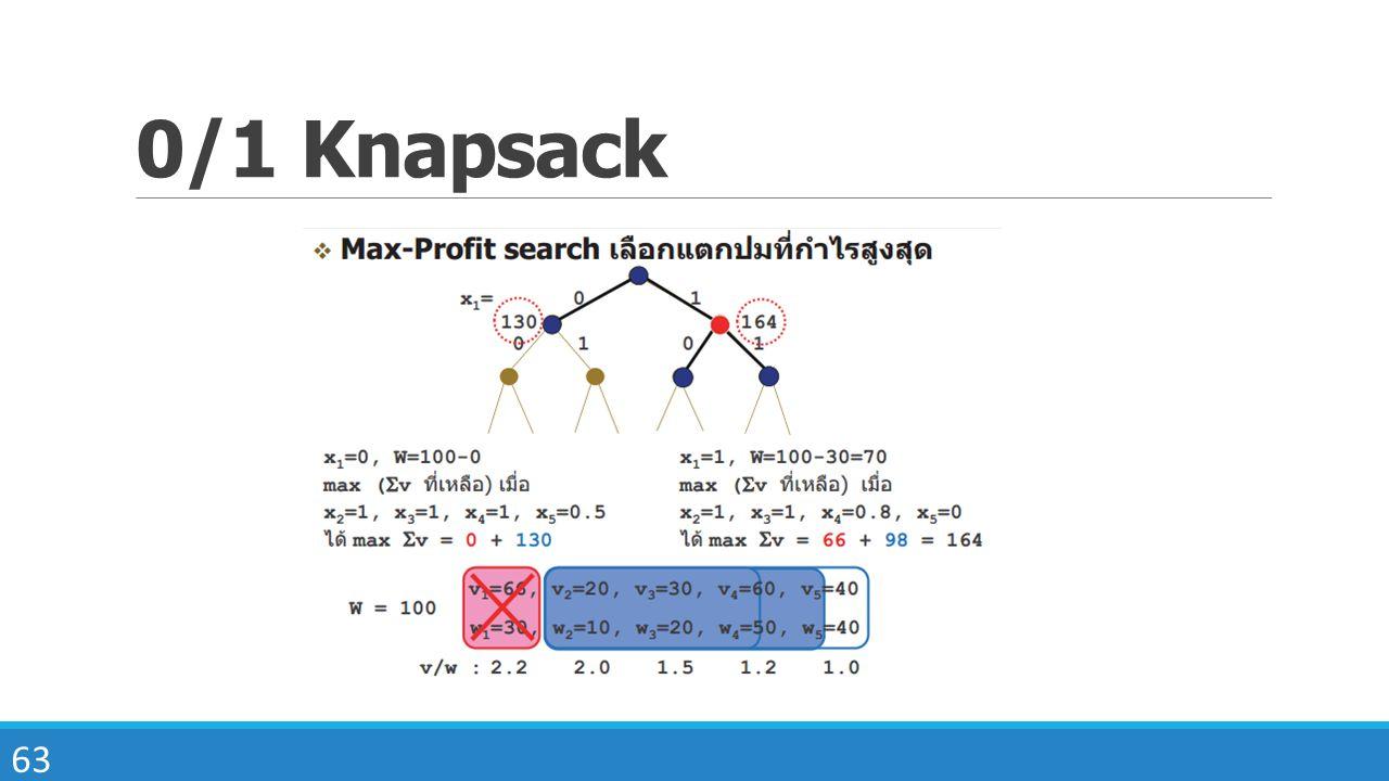 63 0/1 Knapsack