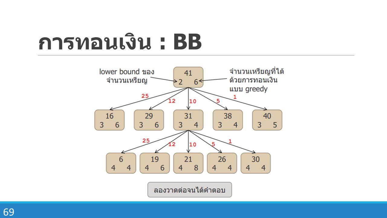 69 การทอนเงิน : BB