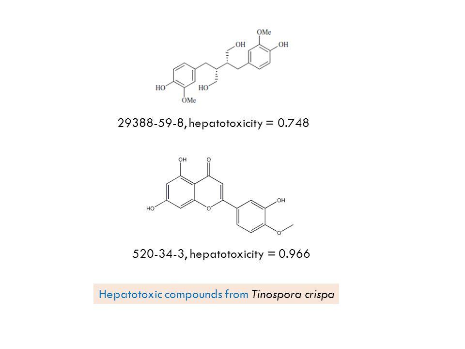 29388-59-8, hepatotoxicity = 0.748 520-34-3, hepatotoxicity = 0.966 Hepatotoxic compounds from Tinospora crispa