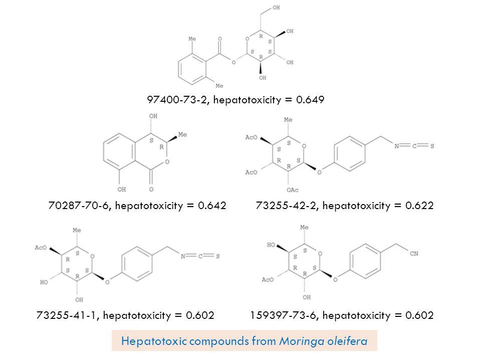 Hepatotoxic compounds from Moringa oleifera 97400-73-2, hepatotoxicity = 0.649 70287-70-6, hepatotoxicity = 0.64273255-42-2, hepatotoxicity = 0.622 73255-41-1, hepatotoxicity = 0.602159397-73-6, hepatotoxicity = 0.602