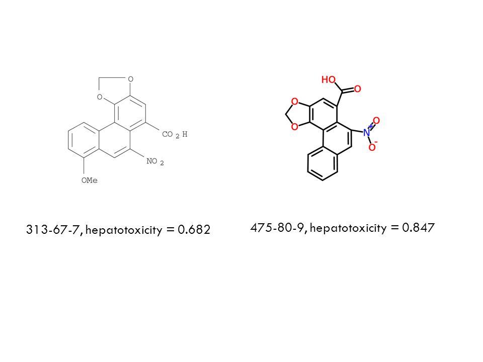 313-67-7, hepatotoxicity = 0.682 475-80-9, hepatotoxicity = 0.847