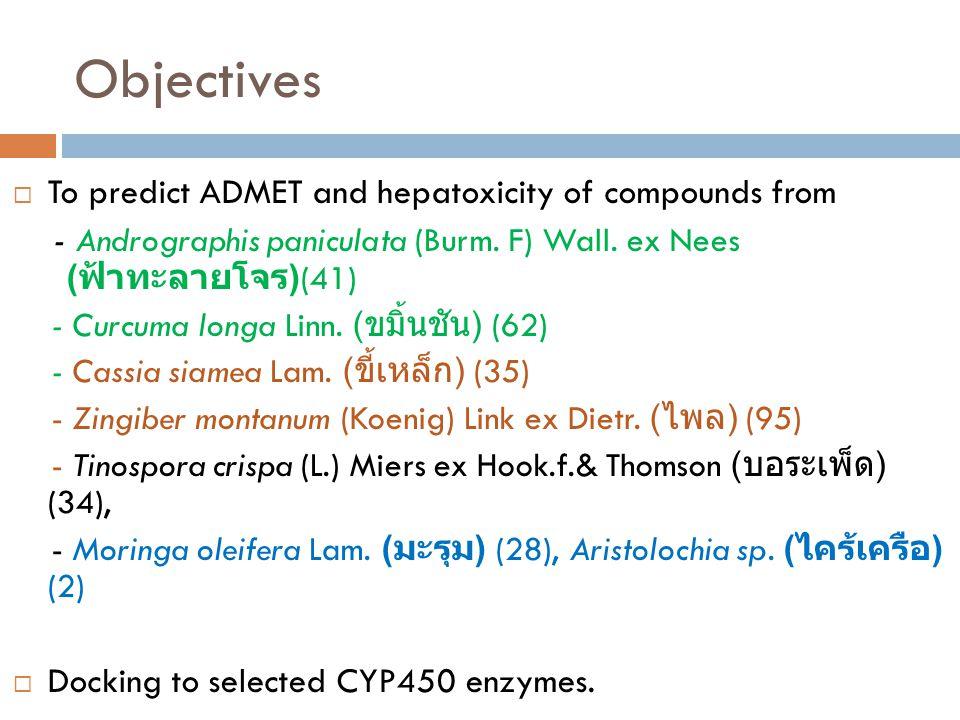 Programs  Discovery Studio 2.5 (ADMET and hepatotoxic prediction) Accerlys  VINA 1.1 Scripps Research Institute
