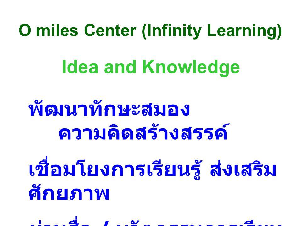 O miles Center (Infinity Learning) Idea and Knowledge พัฒนาทักษะสมอง ความคิดสร้างสรรค์ เชื่อมโยงการเรียนรู้ส่งเสริม ศักยภาพ ผ่านสื่อ / นวัตกรรมการเรียน การสอนแนวใหม่