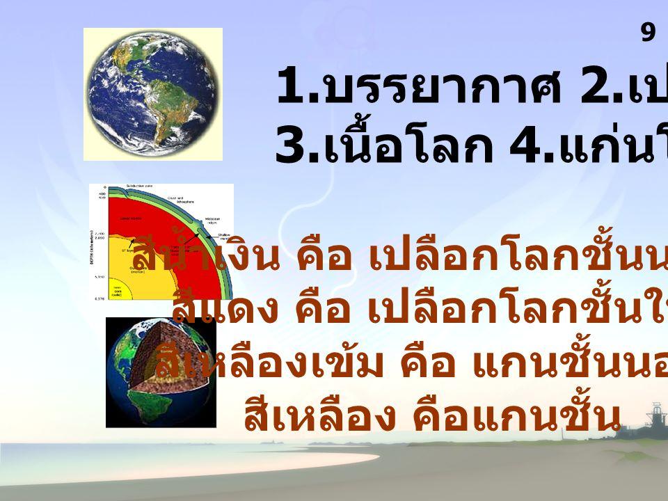 9 สีน้ำเงิน คือ เปลือกโลกชั้นนอก สีแดง คือ เปลือกโลกชั้นใน สีเหลืองเข้ม คือ แกนชั้นนอก สีเหลือง คือแกนชั้น 1. บรรยากาศ 2. เปลือกโลก 3. เนื้อโลก 4. แก่