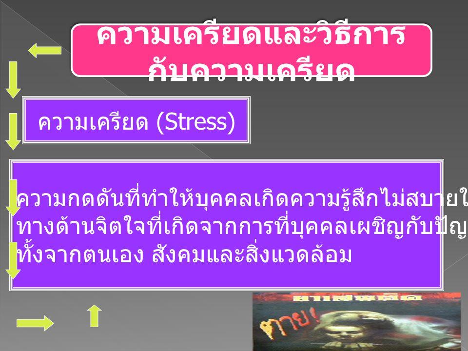 ความเครียดและวิธีการ กับความเครียด ความเครียด (Stress) ความกดดันที่ทำให้บุคคลเกิดความรู้สึกไม่สบายใจและเป็นสภาวะ ทางด้านจิตใจที่เกิดจากการที่บุคคลเผชิญกับปัญหาต่าง ๆ ที่เกิดขึ้น ทั้งจากตนเอง สังคมและสิ่งแวดล้อม