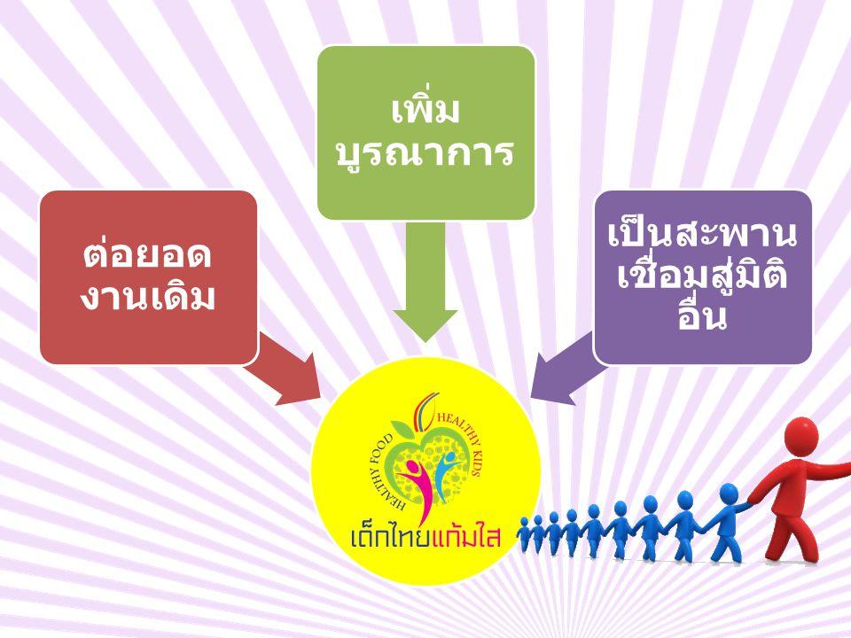 ทุนทางภูมิปัญญาของกรมอนามัย  อนามัยโรงเรียน  โภชนาการใน โรงเรียน  เกษตรเพื่ออาหาร กลางวัน  โครงการอาหาร กลางวัน  โรงเรียนปลอด น้ำอัดลม  โรงเรียนไร้พุง โรงเรียนส่งเสริม สุขภาพ