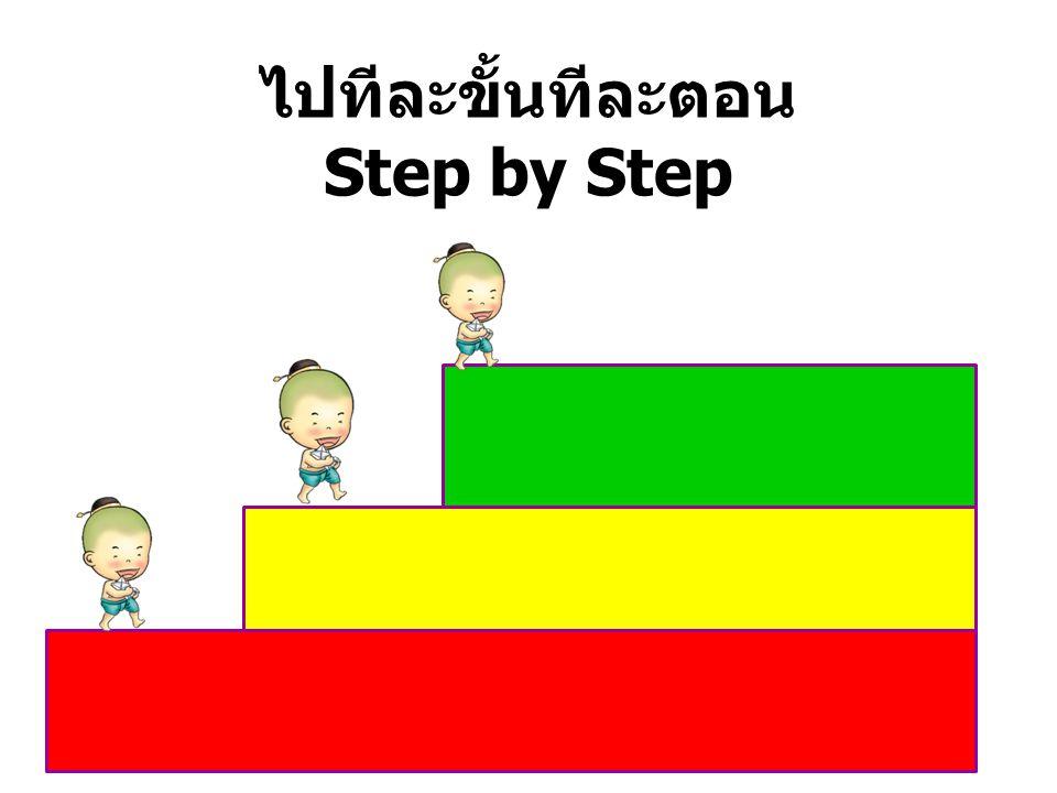 ได้คนไทยพันธุ์ใหม่ที่มี คุณภาพ 4 ด้าน พลศึกษา หัตถศึกษา จริยศึกษา พุทธิศึกษา
