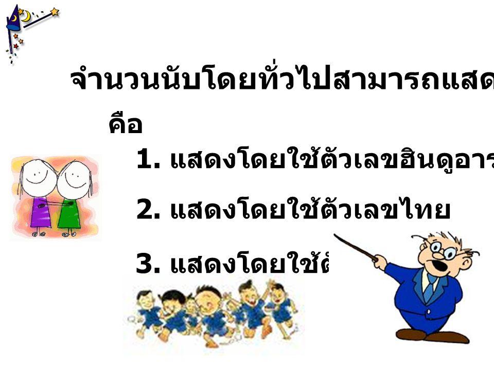 จำนวนนับโดยทั่วไปสามารถแสดงได้ 3 แบบ คือ 2. แสดงโดยใช้ตัวเลขไทย 1. แสดงโดยใช้ตัวเลขฮินดูอาราบิก 3. แสดงโดยใช้ตัวหนังสือ