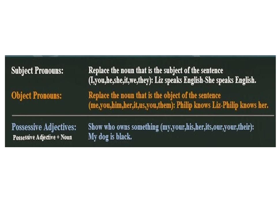 Object pronoun สรรพนามกรรม หรือ Object pronoun คือคำนาม ที่ทำหน้าที่เป็นกรรมในประโยคซึ่งก็คือสิ่งถูก ประธานของประโยคกระทำกริยานั้น ๆ นั่นเอง ซึ่งได้แก่