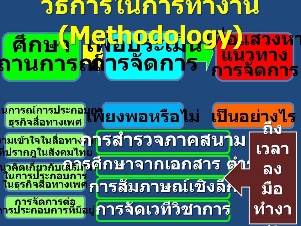 ศึกษา สถานการณ์ เพื่อประเมิน การจัดการ เพื่อแสวงหา แนวทาง การจัดการ สถานการณ์การประกอบการ ธุรกิจสื่อทางเพศ ความเข้าใจในสื่อทางเพศ ที่ปรากฎในสังคมไทย แนวคิดเกี่ยวกับเสรีภาพ ในการประกอบการ ในธุรกิจสื่อทางเพศ การจัดการต่อ การประกอบการที่มีอยู่ เพียงพอหรือไม่เป็นอย่างไร วิธีการในการทำงาน (Methodology) การสำรวจภาคสนาม การศึกษาจากเอกสาร ตำรา การสัมภาษณ์เชิงลึก การจัดเวทีวิชาการ ถึง เวลา ลง มือ ทำงา น