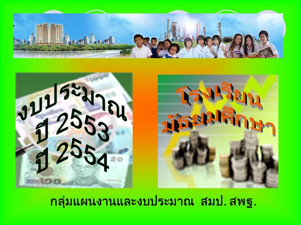โรงเรียนดีระดับอำเภอ รุ่น 1 โรงเรียนดีระดับอำเภอ รุ่น 1  ห้องปฏิบัติการศูนย์แม่ข่ายจังหวัด รุ่น 1 จำนวน 548 โรง (354,900 บาท/โรง) วิทยาศาสตร์ 2 ห้อง คณิตศาสตร์ 1 ห้อง ภาษา ห้อง 1  ซ่อมแซมห้องปฏิบัติการศูนย์เครือข่ายอำเภอ รุ่น 1 จำนวน 372 โรง (139,900 บาท/โรง) ห้องวิทย์ คณิต ภาษา เลือกอย่างน้อย 1 ห้อง  จัดแหล่งเรียนรู้ รุ่น 1 จำนวน 65 โรง (190,000 บาท) ศูนย์ศิลปวัฒนธรรมท้องถิ่นอิงถิ่นฐาน  รถยนต์ รุ่น 1 จำนวน 112 โรง (646,000 บาท) งบลงทุนส่วนที่ สำนักอื่น.จัดสรร