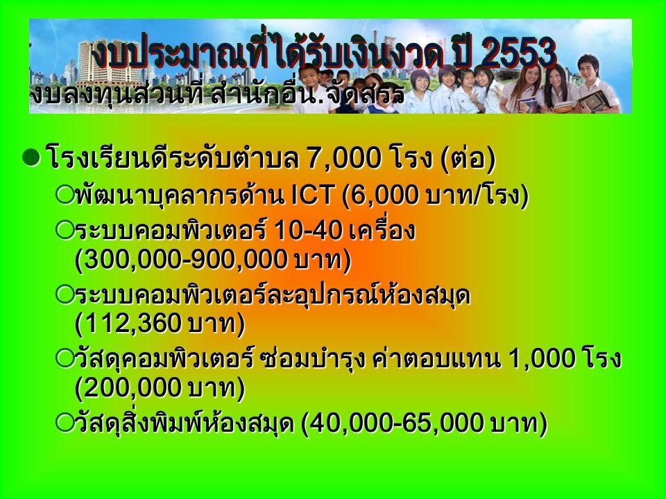 โรงเรียนดีระดับตำบล 7,000 โรง (ต่อ) โรงเรียนดีระดับตำบล 7,000 โรง (ต่อ)  พัฒนาบุคลากรด้าน ICT (6,000 บาท/โรง)  ระบบคอมพิวเตอร์ 10-40 เครื่อง (300,00