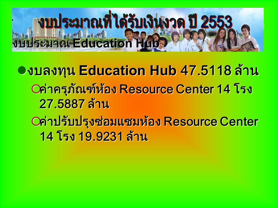 งบลงทุน Education Hub 47.5118 ล้าน งบลงทุน Education Hub 47.5118 ล้าน  ค่าครุภัณฑ์ห้อง Resource Center 14 โรง 27.5887 ล้าน  ค่าปรับปรุงซ่อมแซมห้อง R