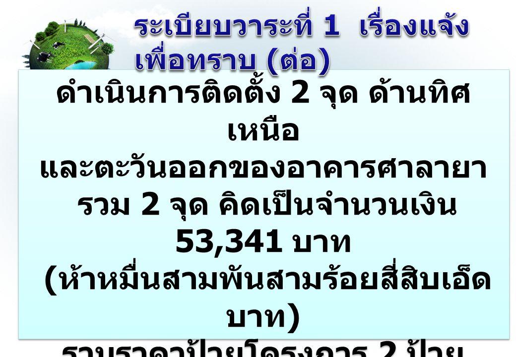 ดำเนินการติดตั้ง 2 จุด ด้านทิศ เหนือ และตะวันออกของอาคารศาลายา รวม 2 จุด คิดเป็นจำนวนเงิน 53,341 บาท ( ห้าหมื่นสามพันสามร้อยสี่สิบเอ็ด บาท ) รวมราคาป้