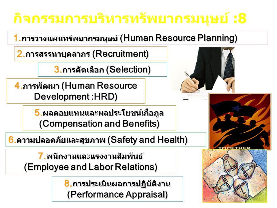 1. การวางแผนทรัพยากรมนุษย์ (Human Resource Planning) 2.