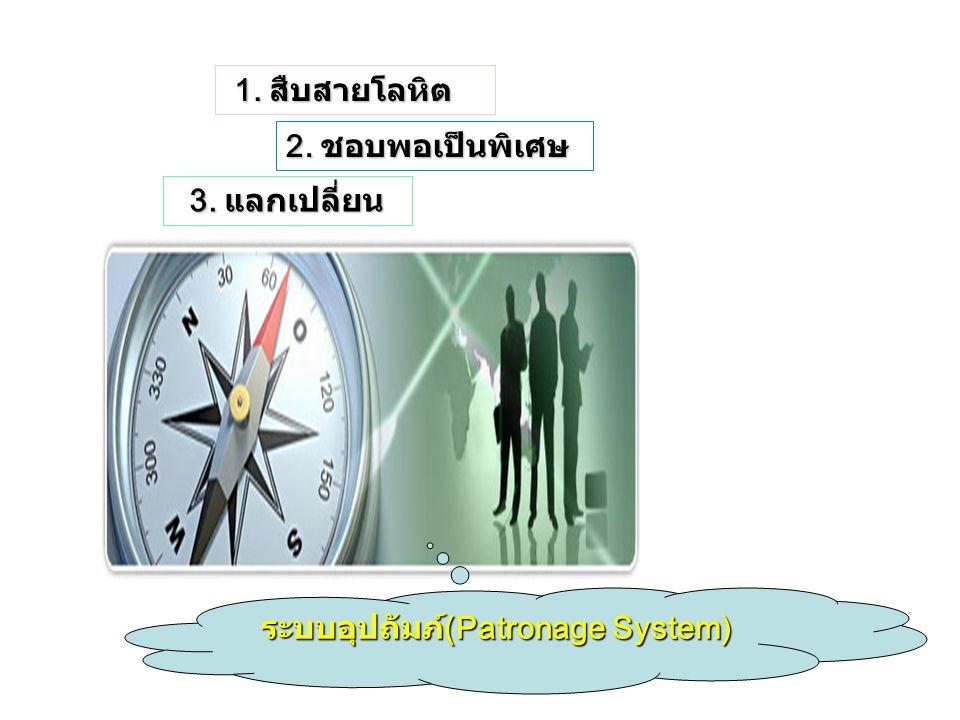 3. แลกเปลี่ยน 2. ชอบพอเป็นพิเศษ 1. สืบสายโลหิต 1. สืบสายโลหิต ระบบอุปถัมภ์ (Patronage System)