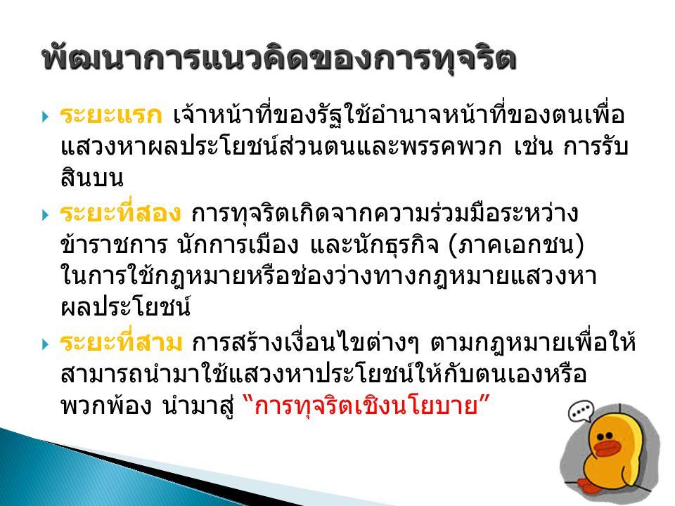  รูปแบบของการคอร์รัปชันหลักในสังคมไทยที่ได้จาก การสังเคราะห์งานวิจัยโดย ผาสุก พงษ์ไพจิตร (2552)  1.