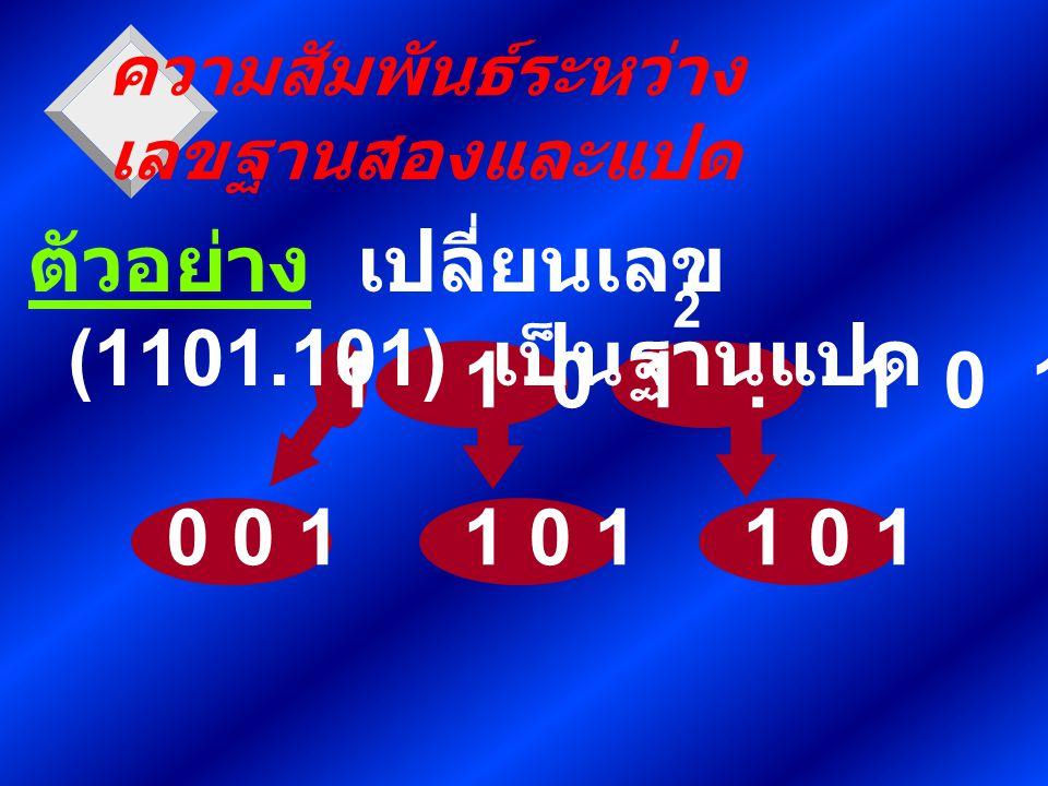 1 0 1 0 0 1 1 1 0 1. 1 0 1 ความสัมพันธ์ระหว่าง เลขฐานสองและแปด ตัวอย่าง เปลี่ยนเลข (1101.101) เป็นฐานแปด 2