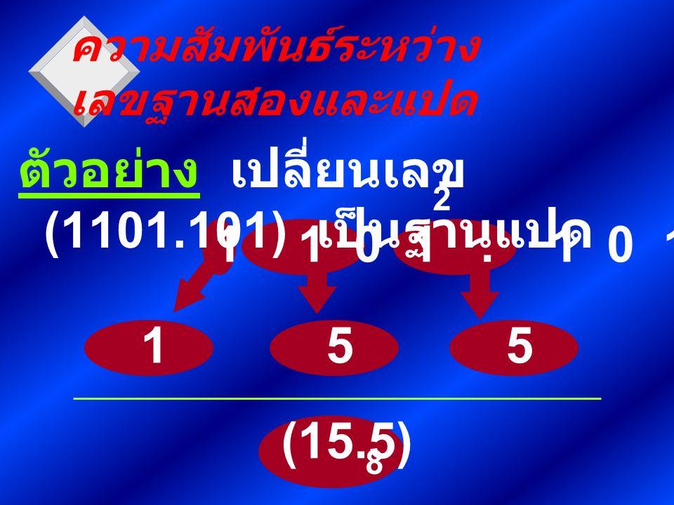 551 (15.5) 1 1 0 1. 1 0 1 ความสัมพันธ์ระหว่าง เลขฐานสองและแปด 8 ตัวอย่าง เปลี่ยนเลข (1101.101) เป็นฐานแปด 2