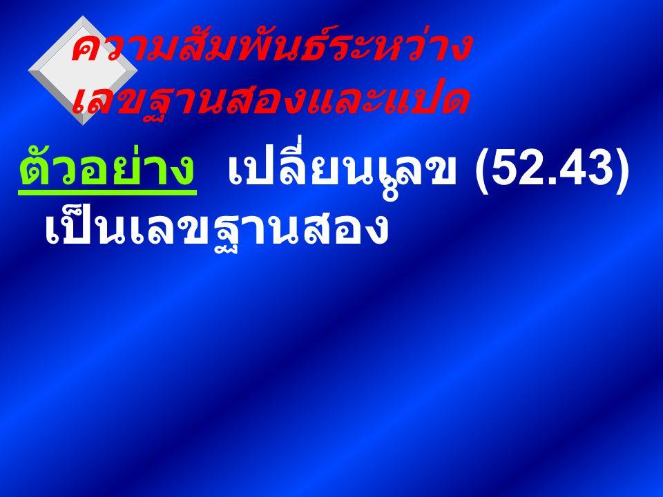 ความสัมพันธ์ระหว่าง เลขฐานสองและแปด ตัวอย่าง เปลี่ยนเลข (52.43) เป็นเลขฐานสอง 8